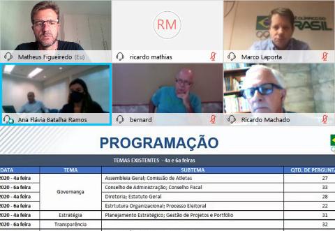 Ricardo Machado é indicado, ao lado de grandes nomes do esporte, para Comitê de Revisão do Programa GET